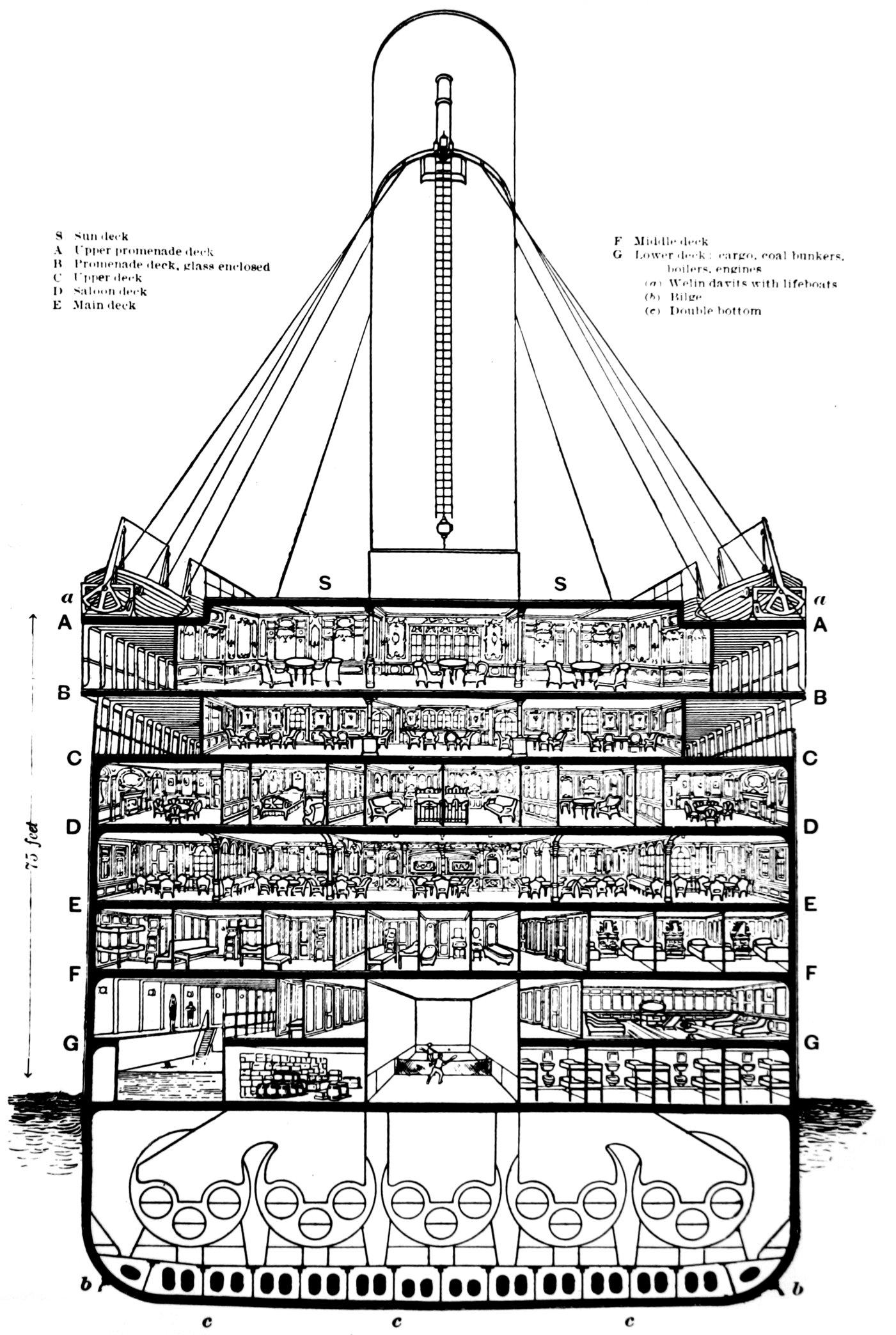 Titanic_cutaway_diagram