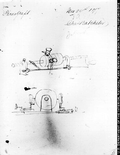 Набросок первого фонографа Эдисона