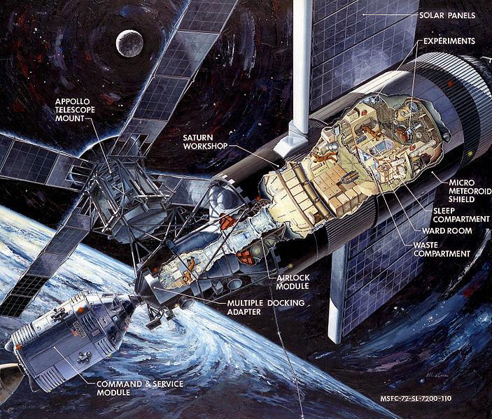 703px-Skylab_illustration