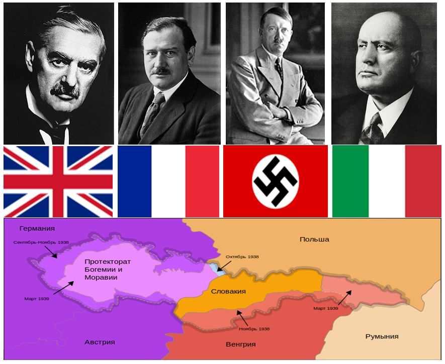 Мюнхенское соглашение («сговор») 1938 года.