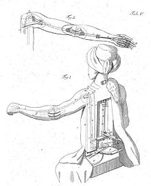 220px-Turk-engraving-figure